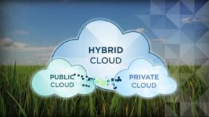 Nube híbrida herramientas