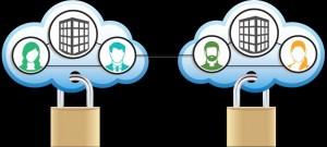 Privacidad vs seguridad en la nube