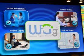 Intel WiGig
