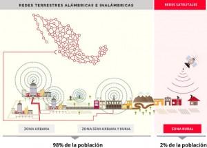mexico-conectado (2)