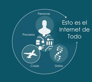 Internet-de-Todo-Cisco