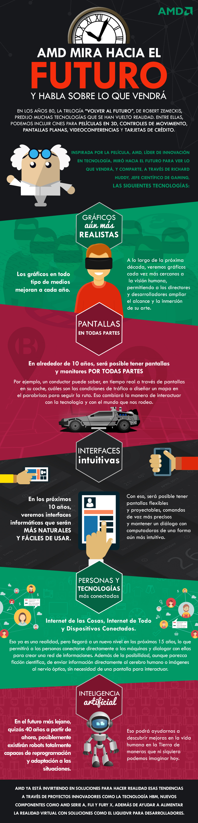 AMD_Infograph-Back-future