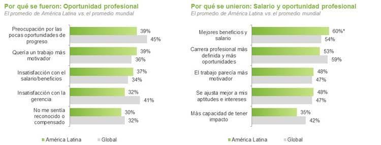 linkedin-empleo-grafica-01