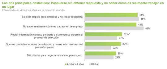 linkedin-empleo-grafica-04