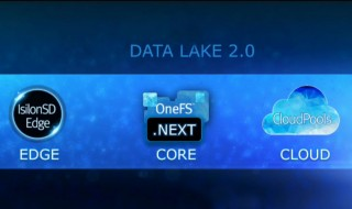 EMC-Data-Lake-Edge-Core-Cloud