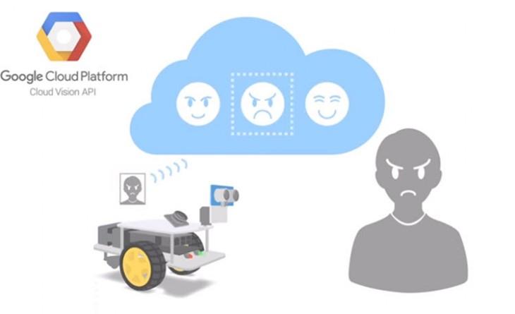 google-cloud-vision