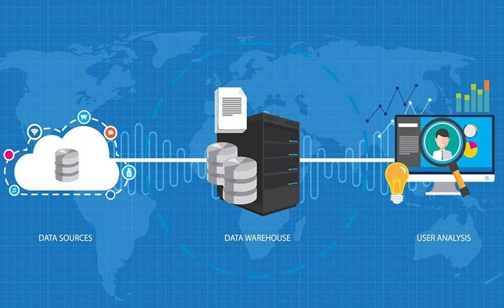 Data warehouse para mejorar la toma de decisiones