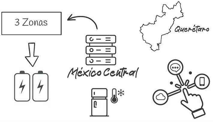 Microsoft anuncia una nueva región de datos en Querétaro.