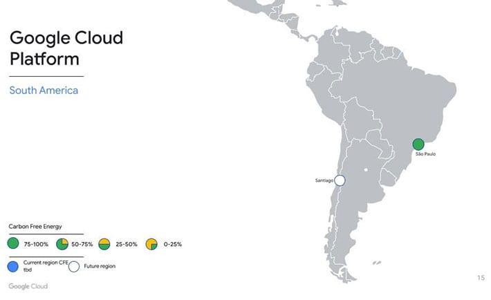 Al elegir la región de Google Cloud en Sao Paulo se está utilizando 87% de energía libre de carbono.