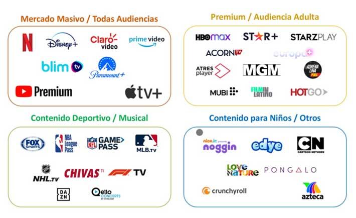 Streaming en México, nueva competencia