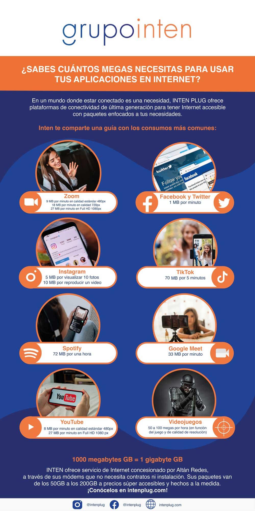 Infografía: ¿Cuántos megas consumen las aplicaciones populares?